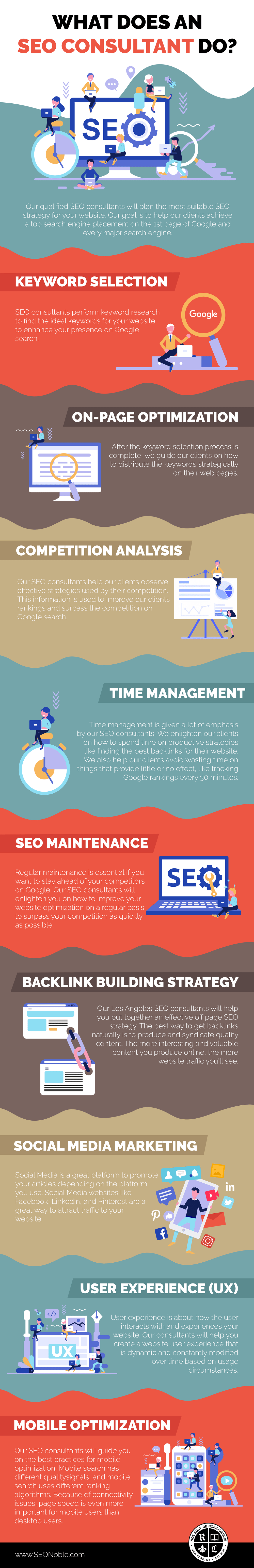 SEO Consulting Services in Los Angeles